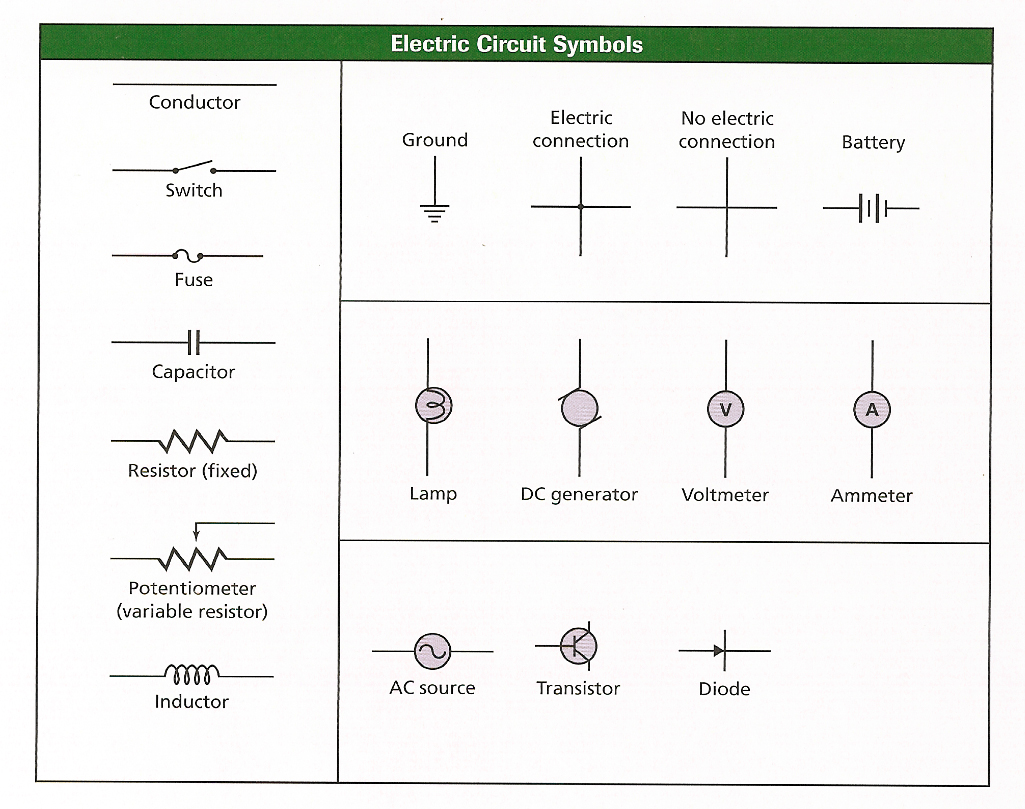 Dc Wiring Diagram Symbols Another Blog About Circuit And Diagrams 25 Images
