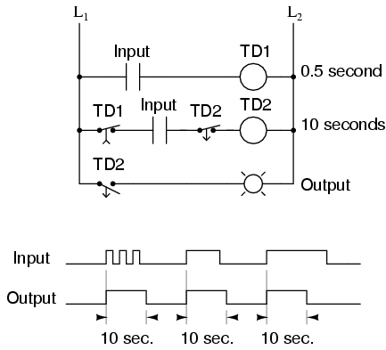 Timer Schematic Symbols - Download Wiring Diagrams • on timer switch circuit diagram, timer electrical wiring red black, ngk lamp timer 12v dc wire diagram, timer switch repair, timer switch manual, timer switch cover, electrical timer control circuit diagram, timer switch cabinet, timer switch plug, timer switches wiring diagrams, combination double switch diagram, timer switch installation, timer relay diagram, timer switch electrical, timer t104r wiring,